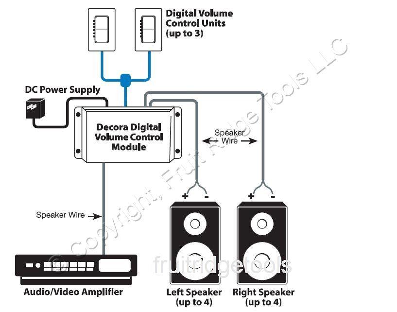 New Leviton Almond Decora Rocker Digital Audio Volume Control Cat 5  48211-AVC